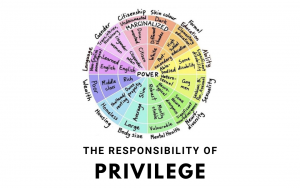 The Responsibility of Privilege